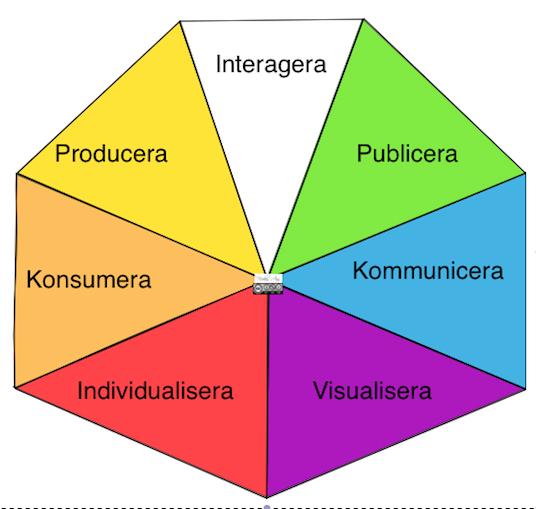 IKTbild